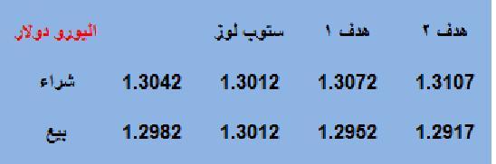 نتائج توصيات لاين ليوم الاثنين 5407_1334566399.jpg