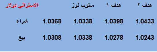 نتائج توصيات لاين ليوم الاثنين 5407_1334566458.jpg