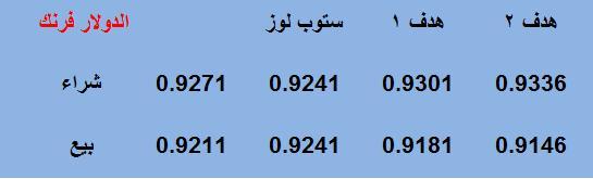 نتائج توصيات لاين ليوم الاثنين 5407_1334566514.jpg