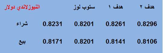 نتائج توصيات لاين ليوم الاثنين 5407_1334566545.jpg