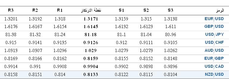 ومقاومة ليوم الثلاثاء 5407_1335259139.png