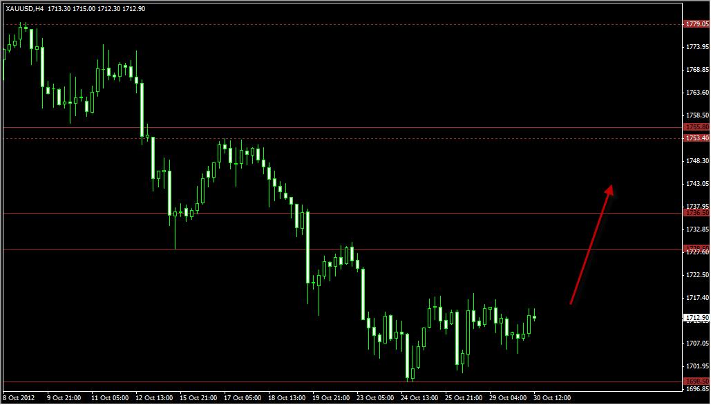 شراء الذهب الان 1712.50 5407_1351600148.png
