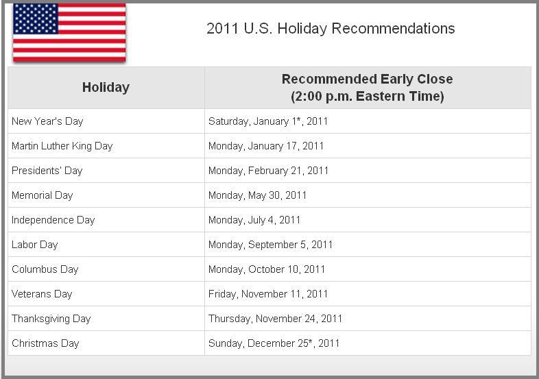 اجازات البنوك الامريكية لهذا العام2011 7144_1298480951.jpg