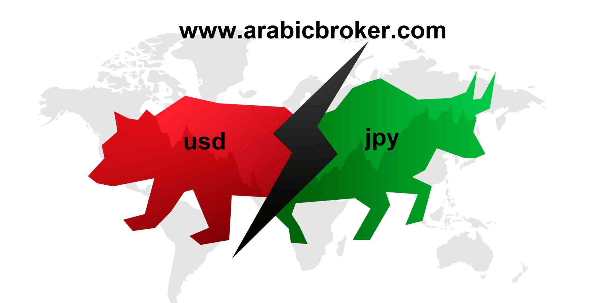 الدولار ين والاتجاه القادم