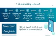 اي ماركتنج AI Marketing هدية 50 دولار